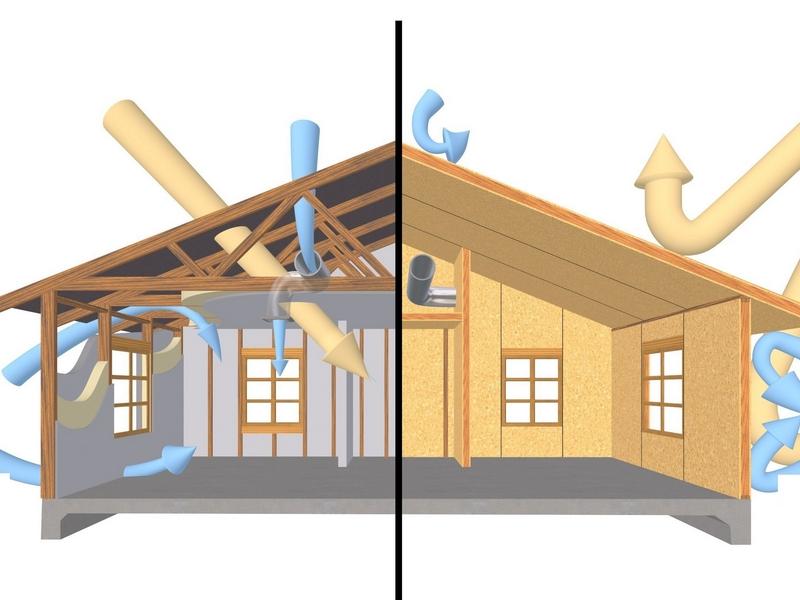 изображение Организация Вентиляции В Домах Из Сип-Панелей